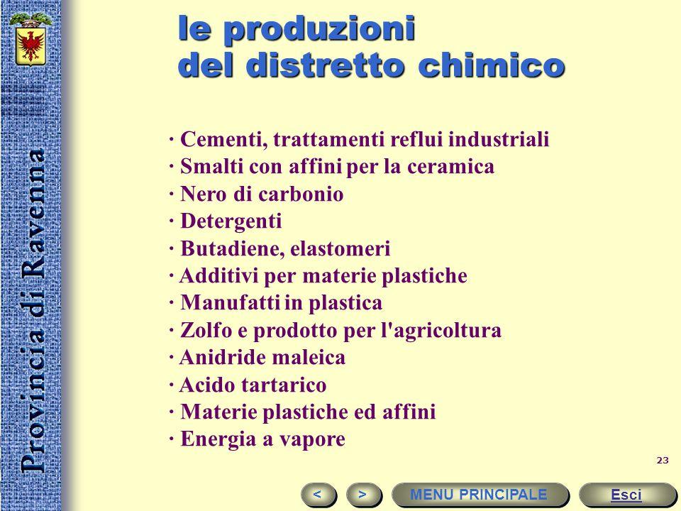 22 il distretto chimico A Ravenna esiste un distretto chimico ed energetico dotato di infrastrutture, servizi e realtà imprenditoriali integrate. Il d