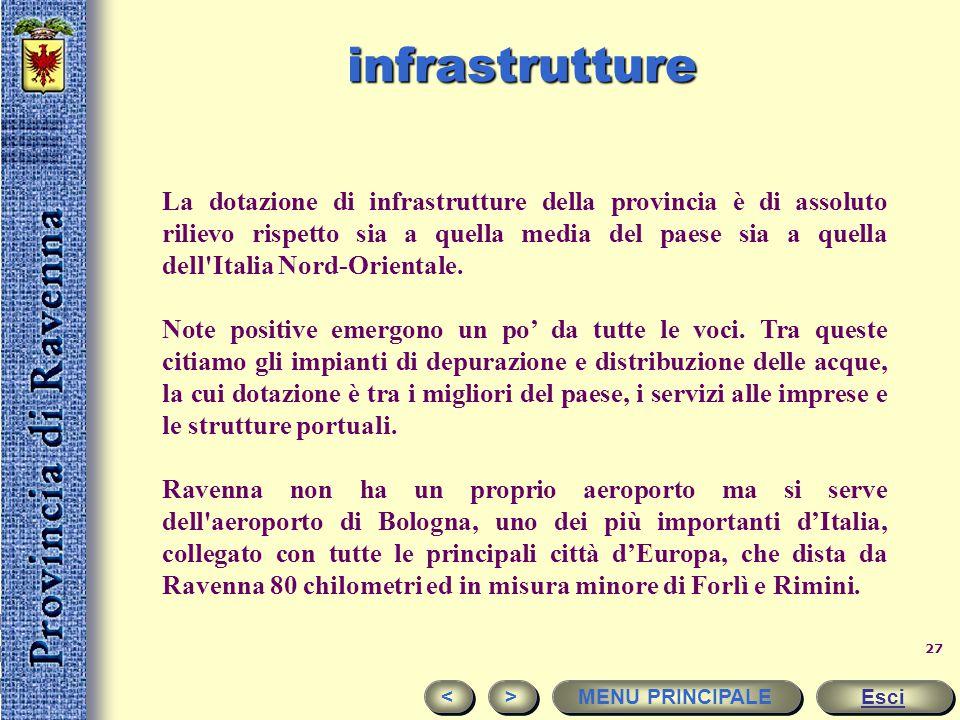 26 le aree produttive e gli incentivi alle imprese La provincia di Ravenna presenta un'ampia e diversificata gamma di aree per insediamenti produttivi