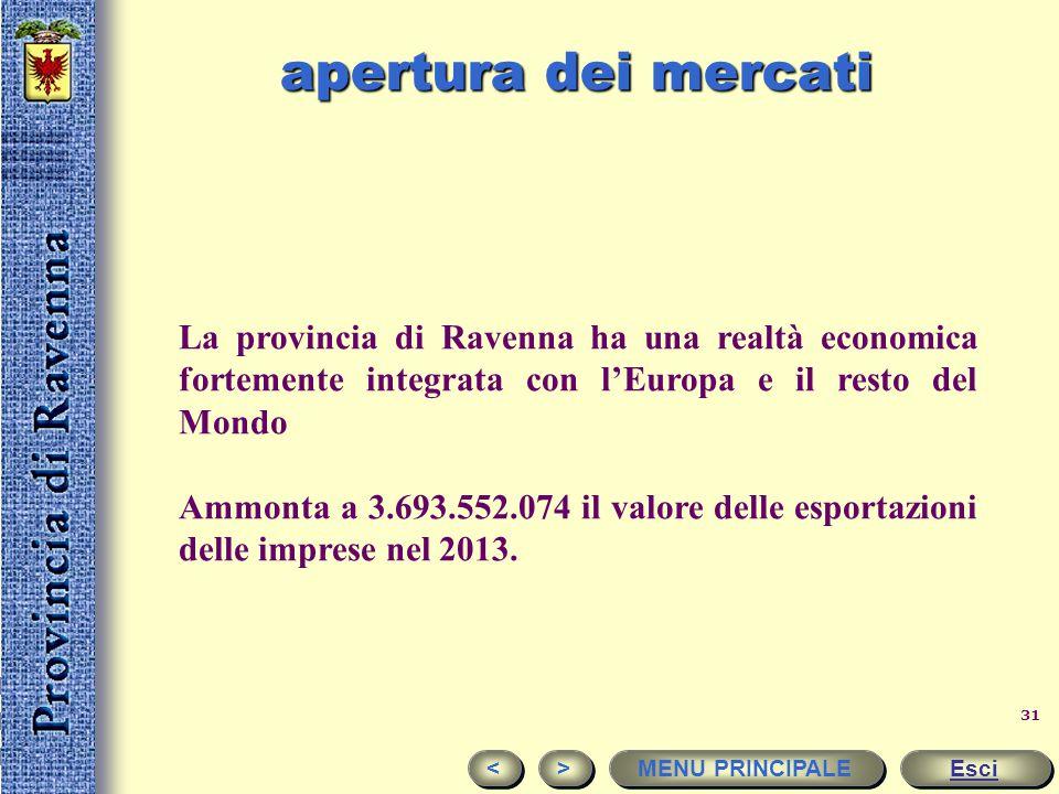 30 merci movimentate nel 2014 per condizionamento Esci < < > > MENU PRINCIPALE ArriviPartenzeTotale Prodotti petroliferi2.331.300117.1162.448.416 Rinf