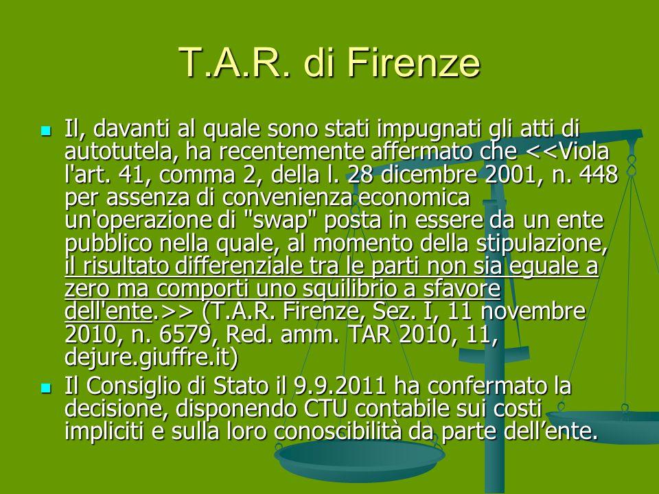 T.A.R.