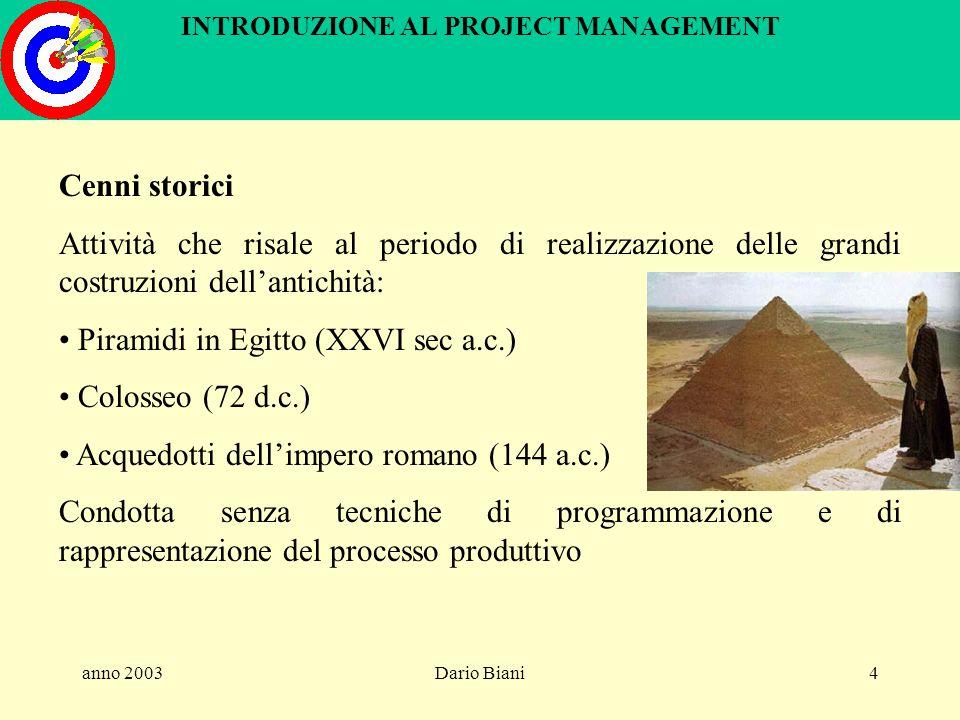anno 2003Dario Biani14 INTRODUZIONE AL PROJECT MANAGEMENT Le fasi di progetto impostazione controllo chiusura pianificazione esecuzione