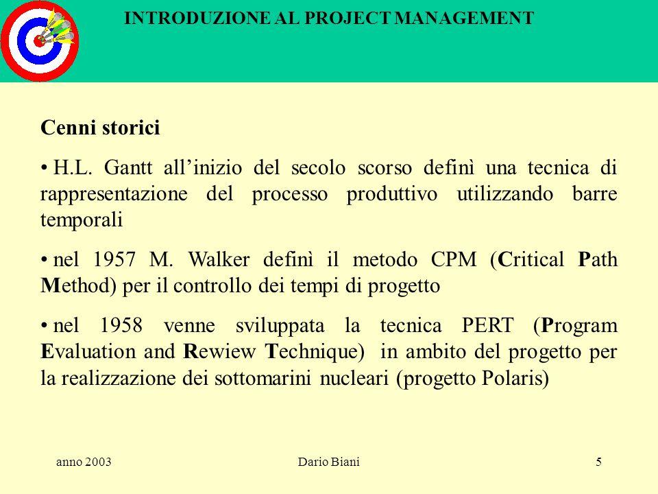 anno 2003Dario Biani185 INTRODUZIONE AL PROJECT MANAGEMENT Gestione della configurazione Definizione E' un processo che ha lo scopo di fornire piena visibilità sulle componenti di cui è costituito un prodotto e sulle sue caratteristiche funzionali.