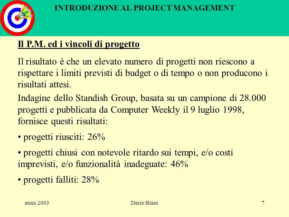 anno 2003Dario Biani177 INTRODUZIONE AL PROJECT MANAGEMENT Controllo del progetto Il contratto Trasparenza di gestione definizione degli eventi di uscita: prodotti da consegnare, approvazioni, etc.