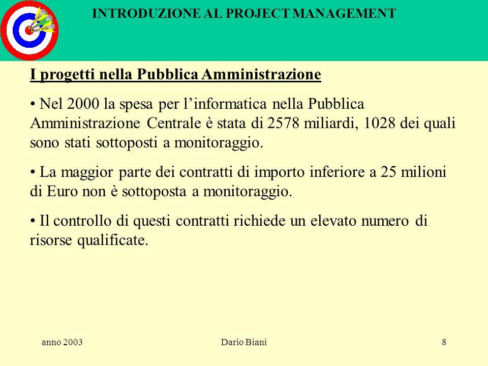 anno 2003Dario Biani8 INTRODUZIONE AL PROJECT MANAGEMENT I progetti nella Pubblica Amministrazione Nel 2000 la spesa per l'informatica nella Pubblica Amministrazione Centrale è stata di 2578 miliardi, 1028 dei quali sono stati sottoposti a monitoraggio.