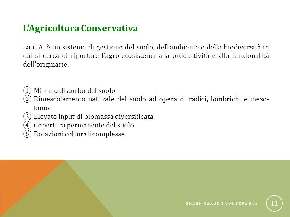 GREEN CARBON CONFERENCE 11 L'Agricoltura Conservativa La C.A.