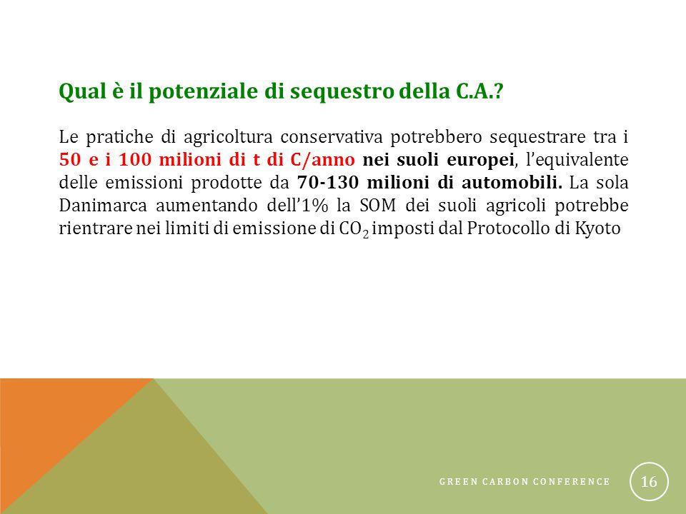GREEN CARBON CONFERENCE 16 Qual è il potenziale di sequestro della C.A..