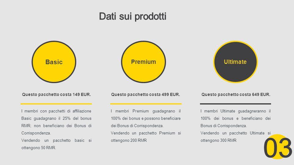 UltimatePremium Basic Questo pacchetto costa 149 EUR.