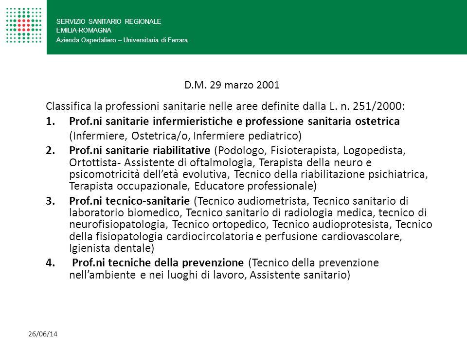 SERVIZIO SANITARIO REGIONALE EMILIA-ROMAGNA Azienda Ospedaliero – Universitaria di Ferrara Classifica la professioni sanitarie nelle aree definite dal