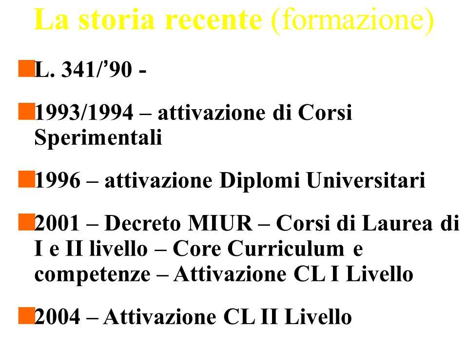 La storia recente (formazione) L. 341/'90 - 1993/1994 – attivazione di Corsi Sperimentali 1996 – attivazione Diplomi Universitari 2001 – Decreto MIUR