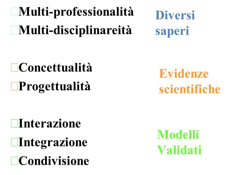 lMulti-professionalità lMulti-disciplinareità lConcettualità lProgettualità lInterazione lIntegrazione lCondivisione Evidenze scientifiche Modelli Val