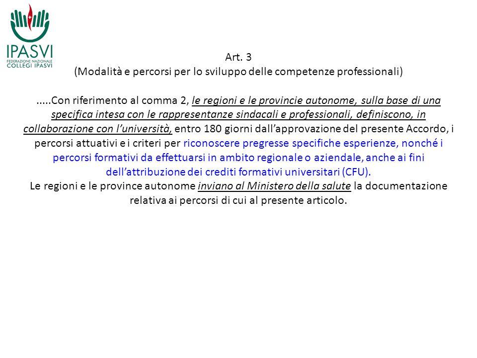 Art. 3 (Modalità e percorsi per lo sviluppo delle competenze professionali).....Con riferimento al comma 2, le regioni e le provincie autonome, sulla