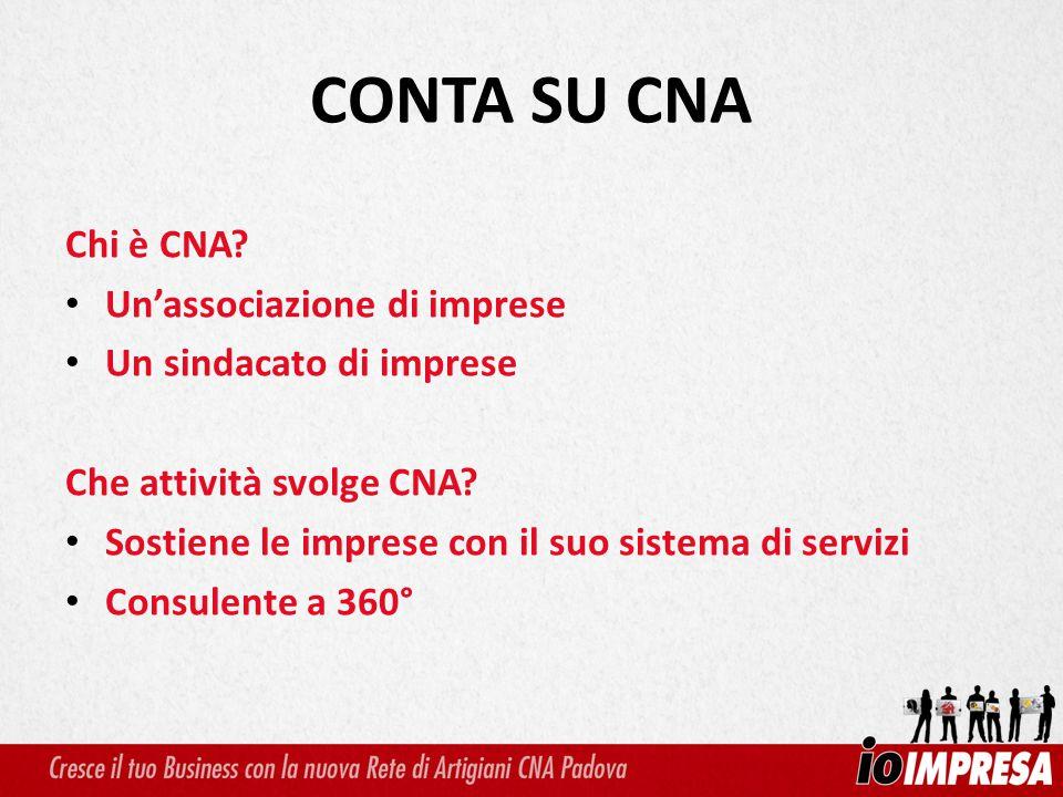 Chi è CNA? Un'associazione di imprese Un sindacato di imprese Che attività svolge CNA? Sostiene le imprese con il suo sistema di servizi Consulente a
