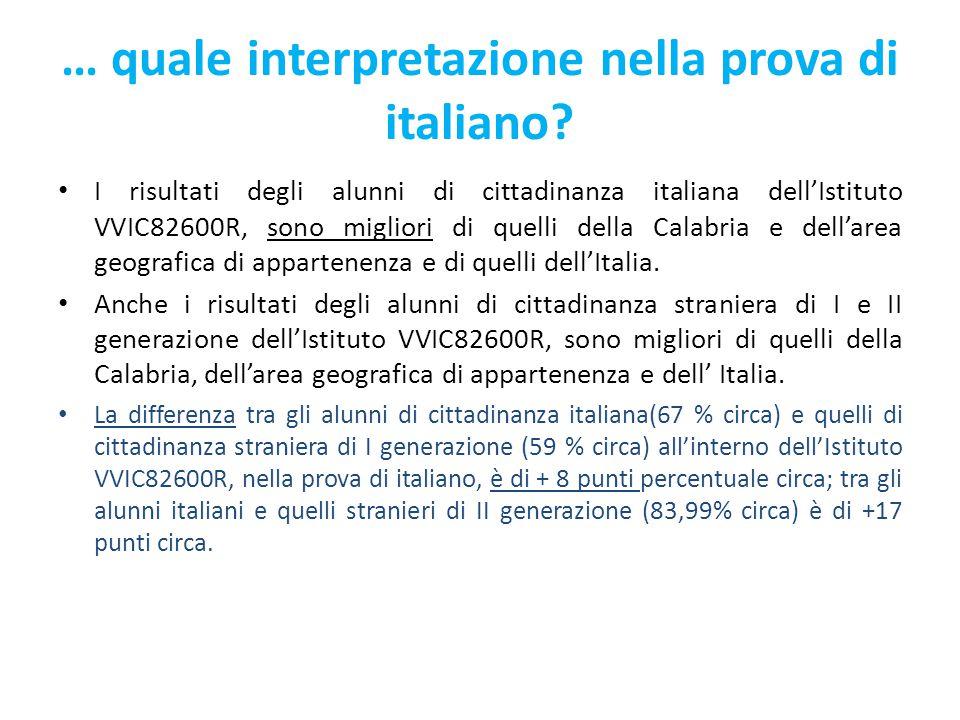 … quale interpretazione nella prova di italiano? I risultati degli alunni di cittadinanza italiana dell'Istituto VVIC82600R, sono migliori di quelli d