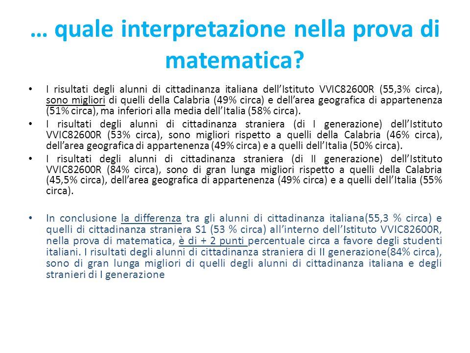 … quale interpretazione nella prova di matematica? I risultati degli alunni di cittadinanza italiana dell'Istituto VVIC82600R (55,3% circa), sono migl