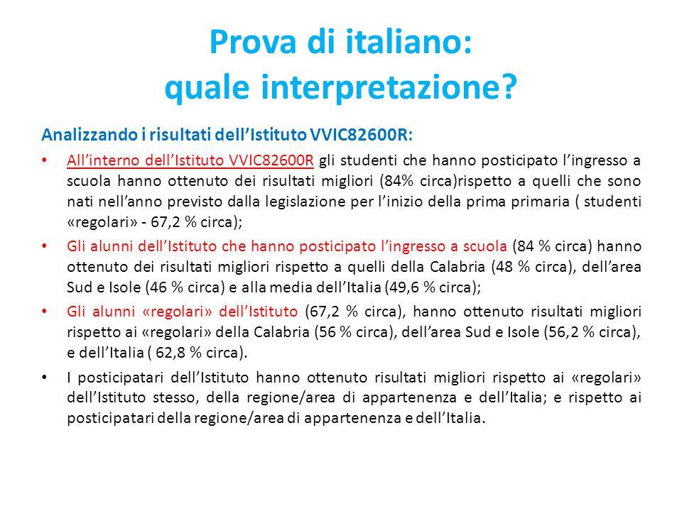 Prova di italiano: quale interpretazione? Analizzando i risultati dell'Istituto VVIC82600R: All'interno dell'Istituto VVIC82600R gli studenti che hann