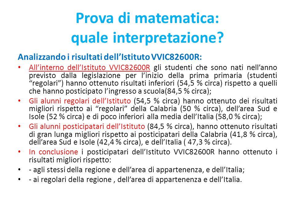 Prova di matematica: quale interpretazione? Analizzando i risultati dell'Istituto VVIC82600R: All'interno dell'Istituto VVIC82600R gli studenti che so