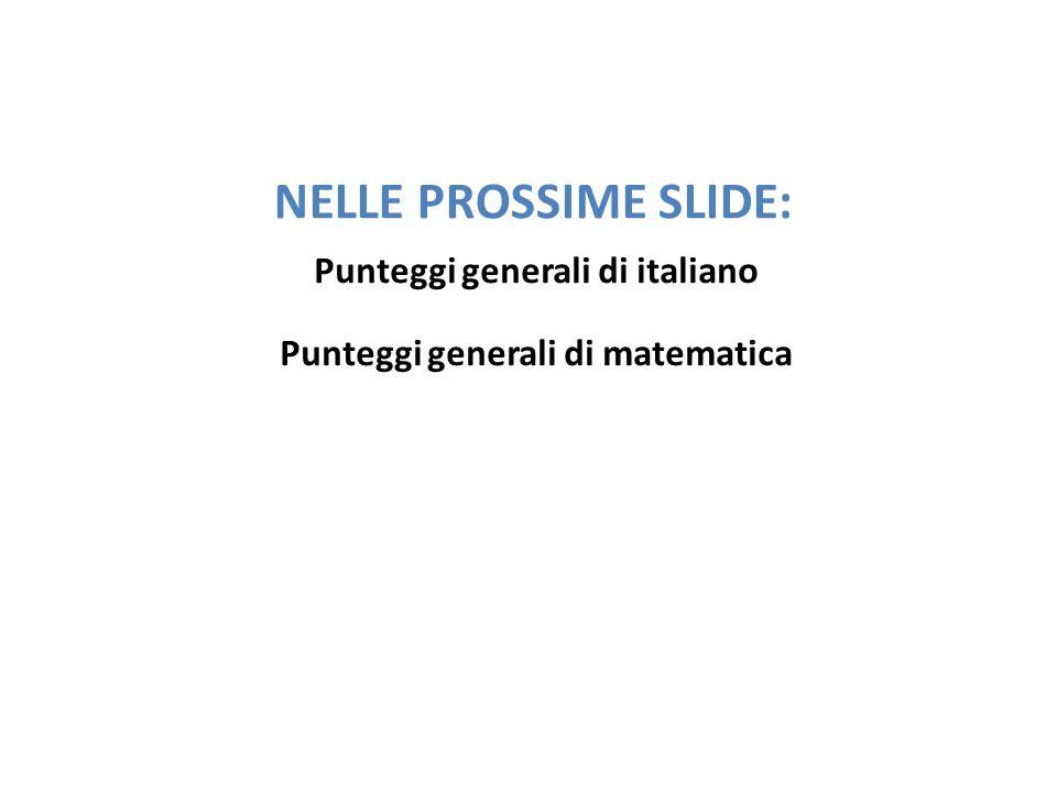FOCALIZZARE L'ATTENZIONE SU : Punteggi rispetto ad Area, Regione, Italia Punteggi relativi Italiano/Matematica Cheating generale , e relativo (italiano/matematica) N.B.