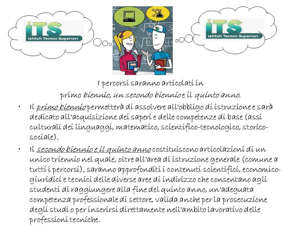 2 settori economico e tecnologico 11 indirizzi. GLI ISTITUTI TECNICI