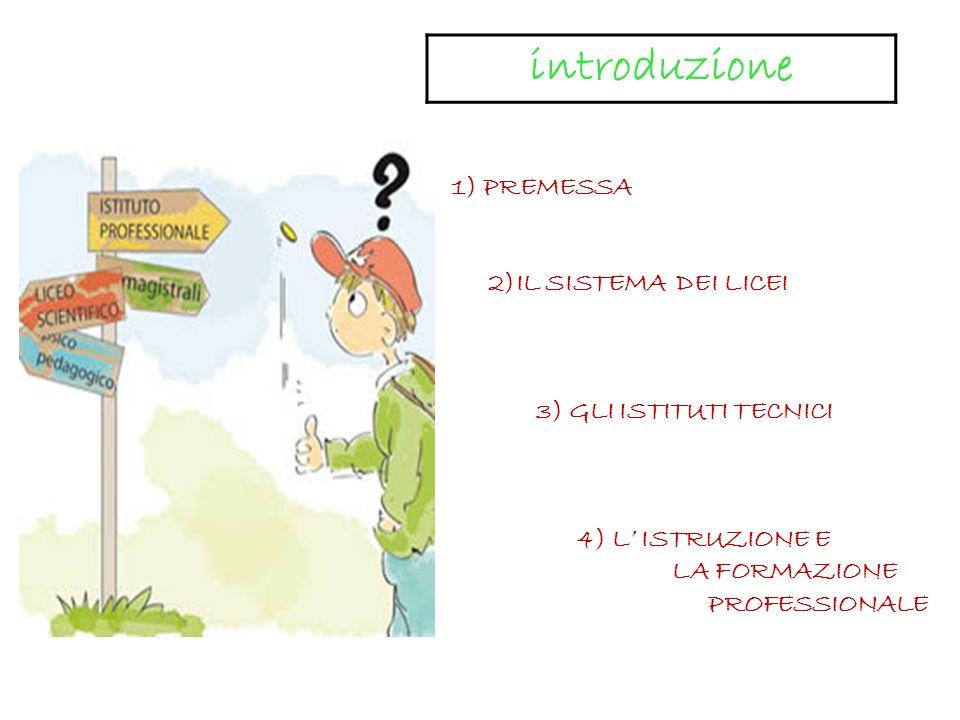 1) PREMESSA 2)IL SISTEMA DEI LICEI 3) GLI ISTITUTI TECNICI 4) L' ISTRUZIONE E LA FORMAZIONE PROFESSIONALE introduzione