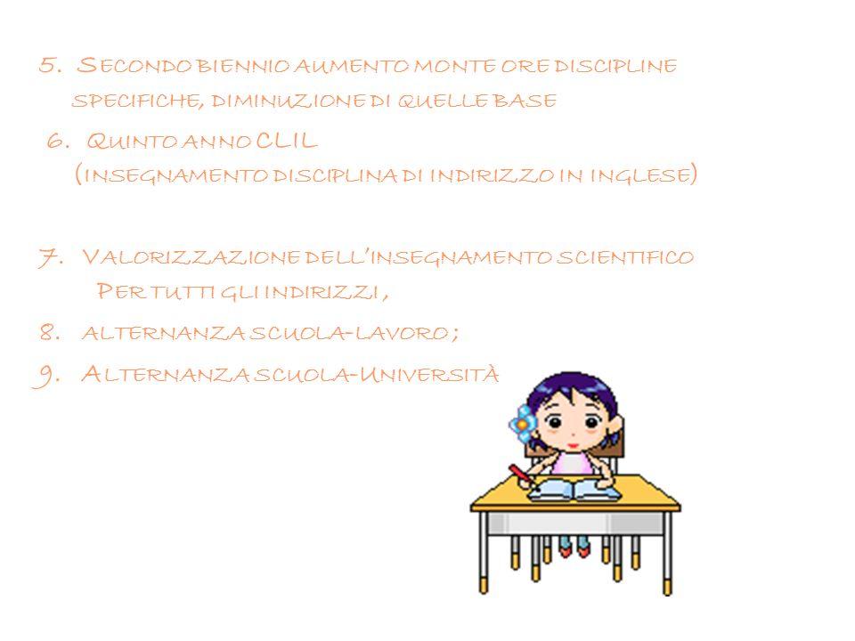 PREMESSA 1. S TRUTTURA : DUE BIENNI PIÙ QUINTO ANNO ( FORMULA 2+2+1= MATURITÀ ) 2.