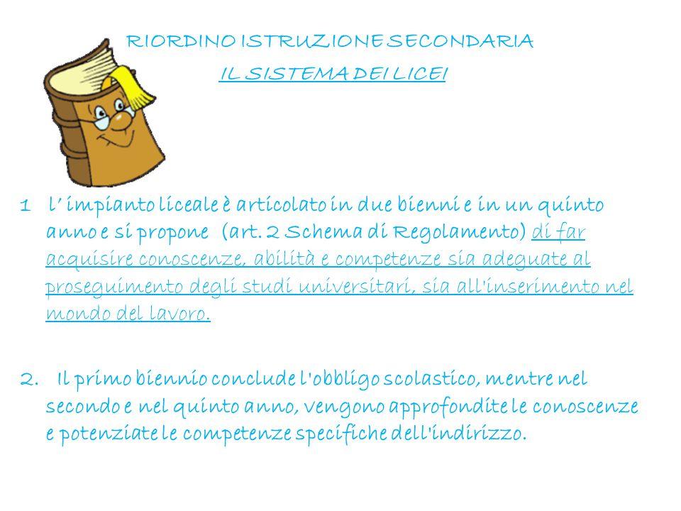 INDIRIZZI LICEALI Liceo Artistico Liceo Scientifico Liceo Musicale e Coreutico Liceo Classico Liceo Scienze umane Liceo Linguistico Liceo Scienze Applicate