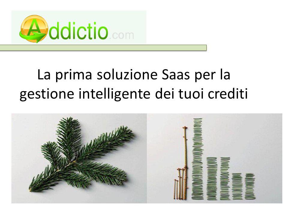 La prima soluzione Saas per la gestione intelligente dei tuoi crediti