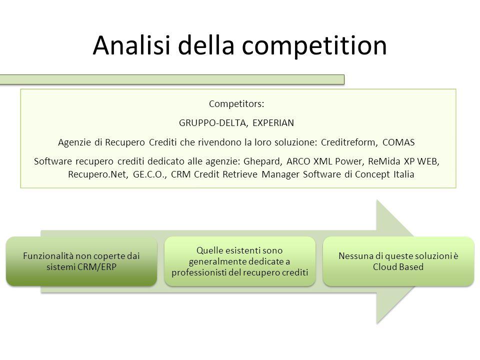 Analisi della competition Competitors: GRUPPO-DELTA, EXPERIAN Agenzie di Recupero Crediti che rivendono la loro soluzione: Creditreform, COMAS Softwar