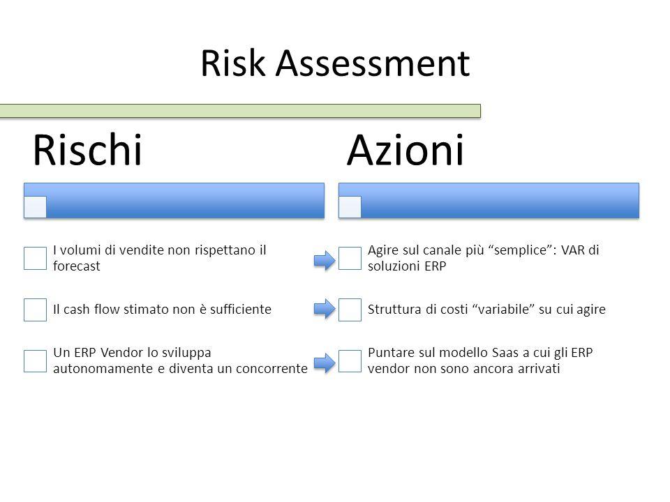 Risk Assessment Rischi I volumi di vendite non rispettano il forecast Il cash flow stimato non è sufficiente Un ERP Vendor lo sviluppa autonomamente e