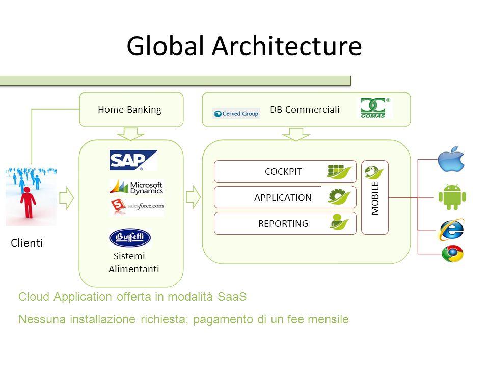 Global Architecture Cloud Application offerta in modalità SaaS Nessuna installazione richiesta; pagamento di un fee mensile DB Commerciali COCKPIT APP