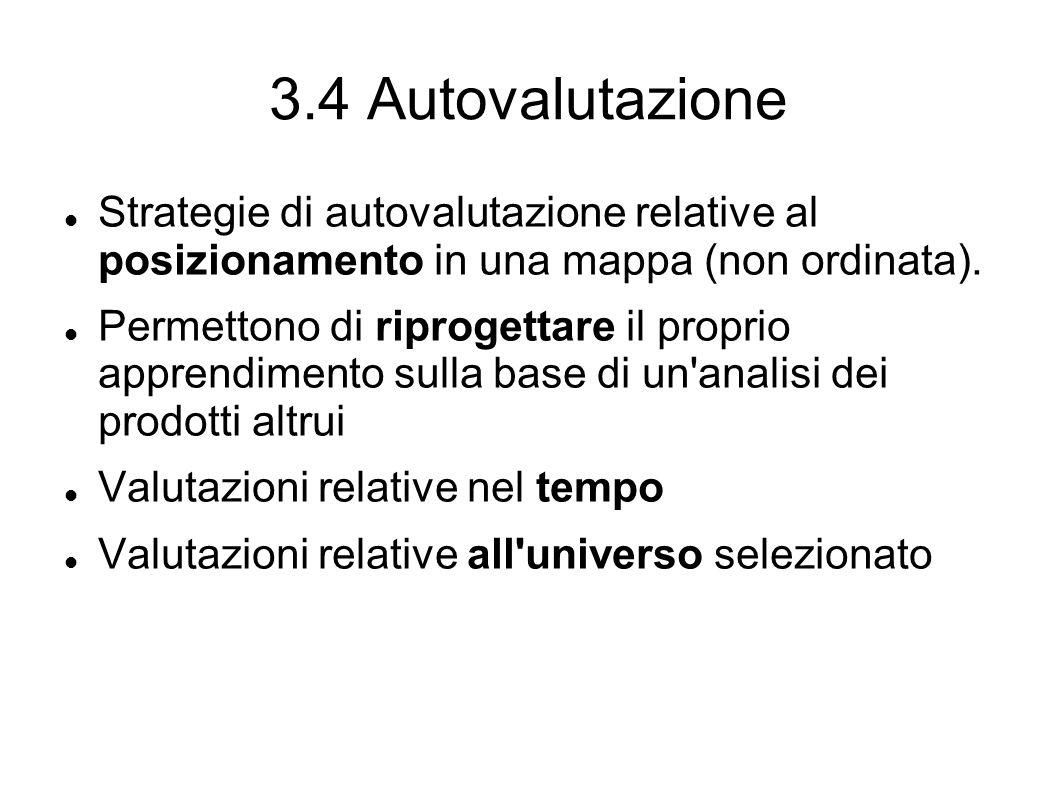 3.4 Autovalutazione Strategie di autovalutazione relative al posizionamento in una mappa (non ordinata).