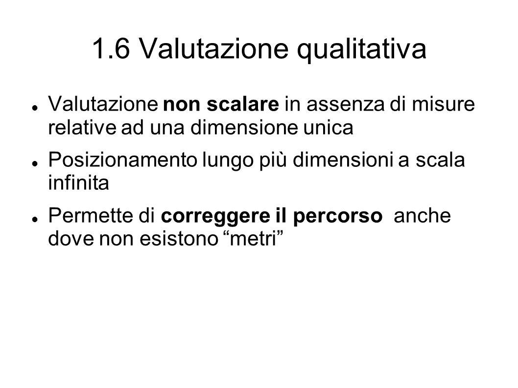 1.6 Valutazione qualitativa Valutazione non scalare in assenza di misure relative ad una dimensione unica Posizionamento lungo più dimensioni a scala infinita Permette di correggere il percorso anche dove non esistono metri