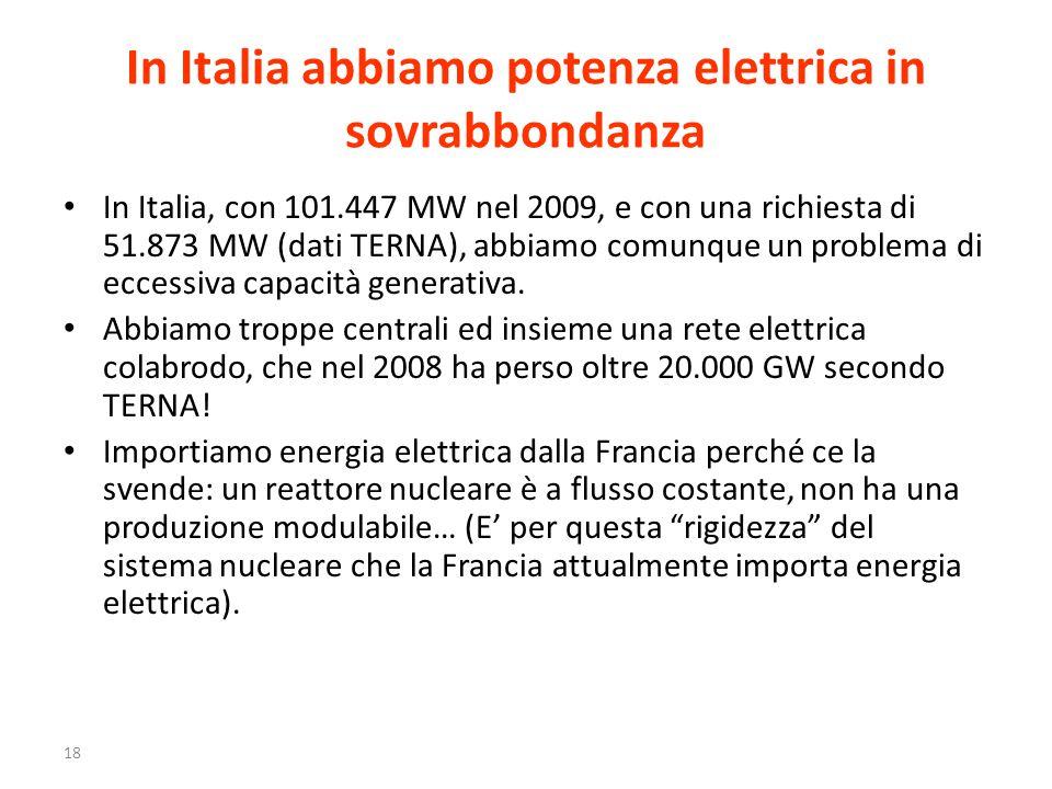 In Italia abbiamo potenza elettrica in sovrabbondanza In Italia, con 101.447 MW nel 2009, e con una richiesta di 51.873 MW (dati TERNA), abbiamo comunque un problema di eccessiva capacità generativa.