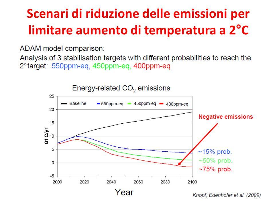 Scenari di riduzione delle emissioni per limitare aumento di temperatura a 2°C 29