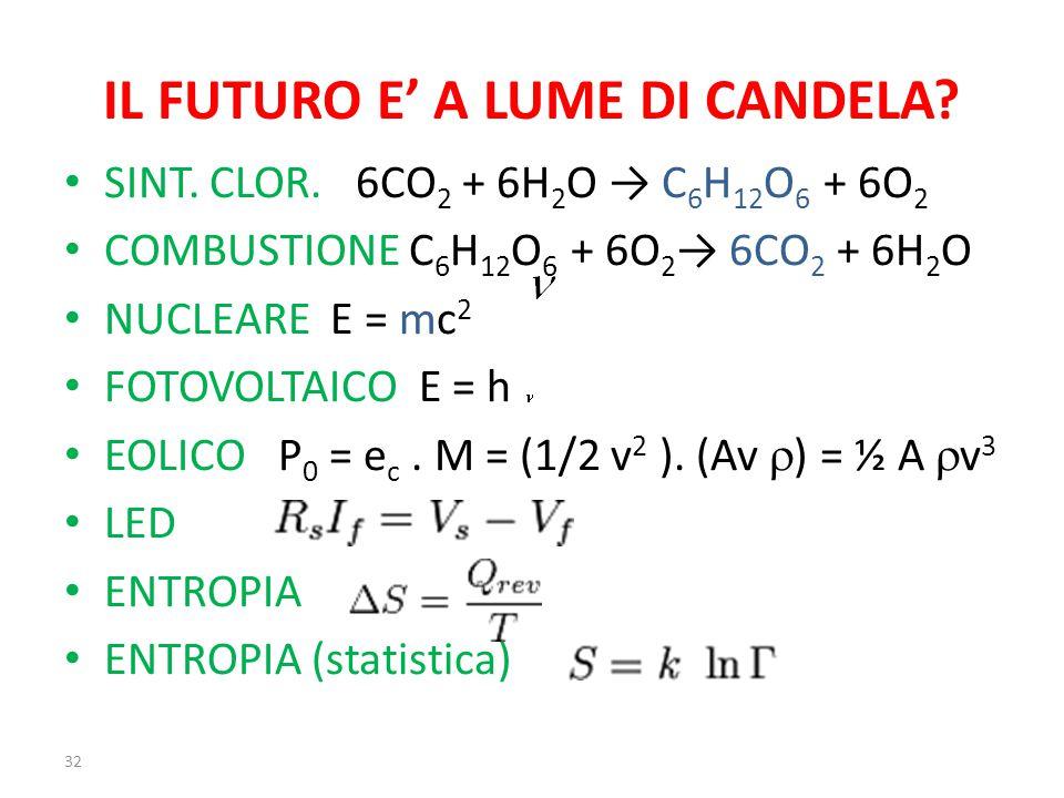 IL FUTURO E' A LUME DI CANDELA. SINT. CLOR.