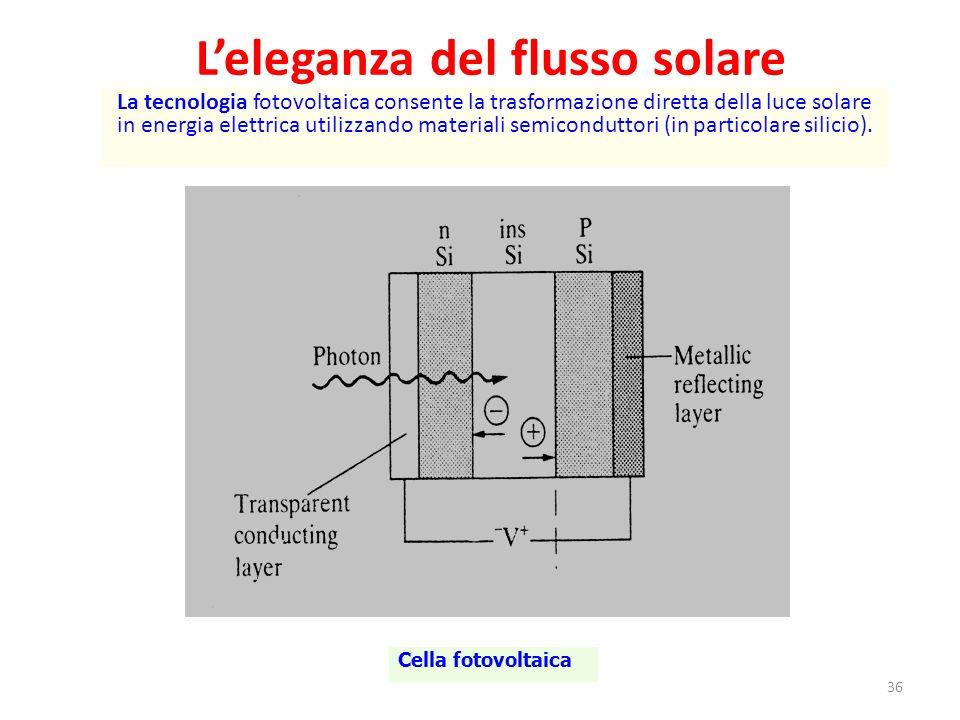 Cella fotovoltaica La tecnologia fotovoltaica consente la trasformazione diretta della luce solare in energia elettrica utilizzando materiali semiconduttori (in particolare silicio).