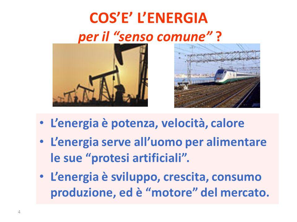 65 GLI OBIETTIVI E LA BELLEZZA DEI NUMERI (1) 1,5 Tep /pro capite consumo energia.