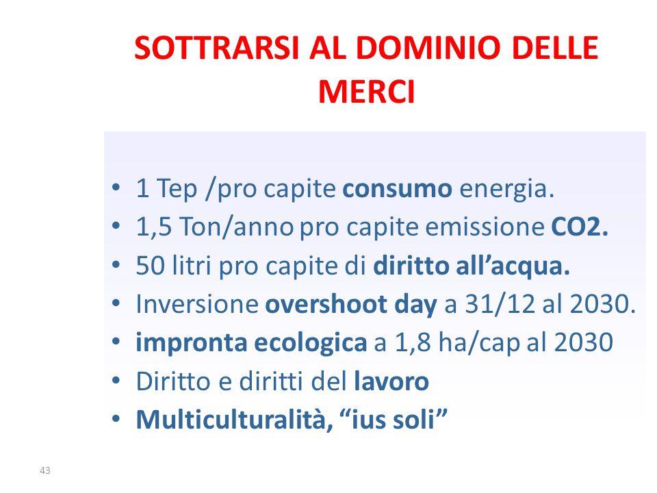 43 SOTTRARSI AL DOMINIO DELLE MERCI 1 Tep /pro capite consumo energia.