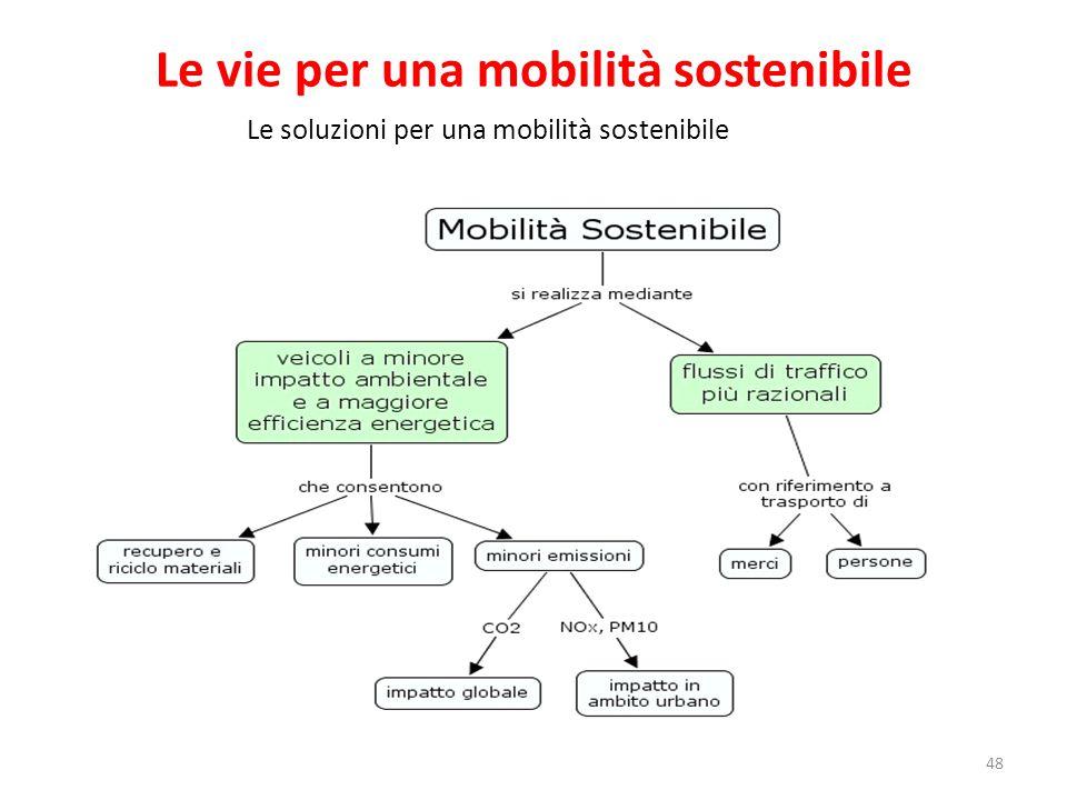 Le vie per una mobilità sostenibile Le soluzioni per una mobilità sostenibile 48