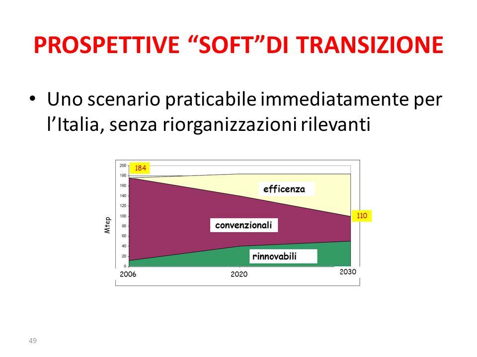 PROSPETTIVE SOFT DI TRANSIZIONE Uno scenario praticabile immediatamente per l'Italia, senza riorganizzazioni rilevanti 49