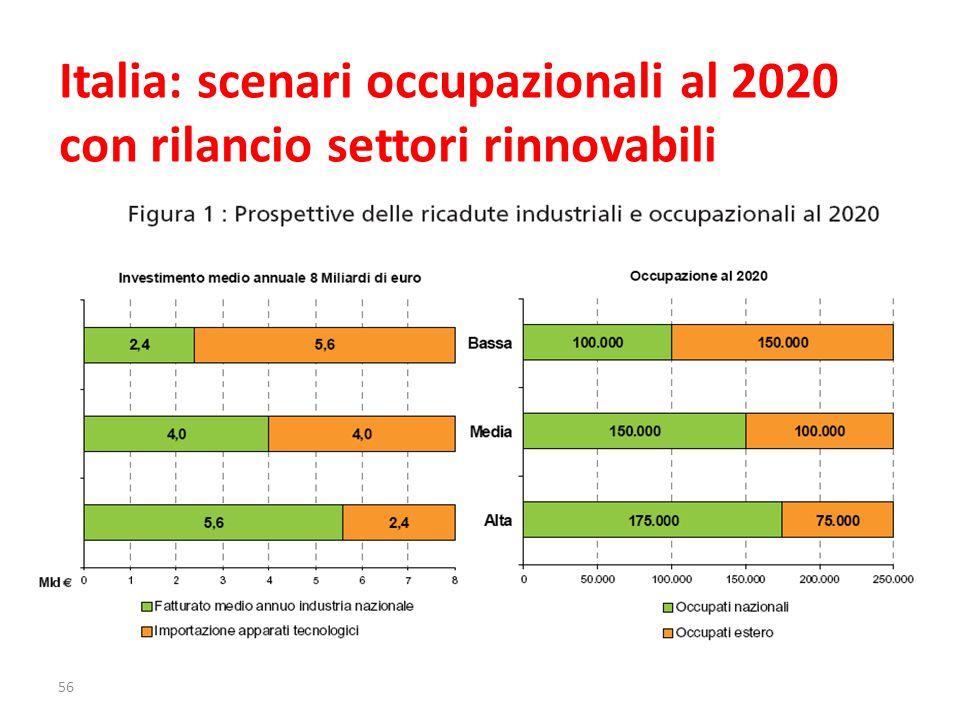 56 Italia: scenari occupazionali al 2020 con rilancio settori rinnovabili