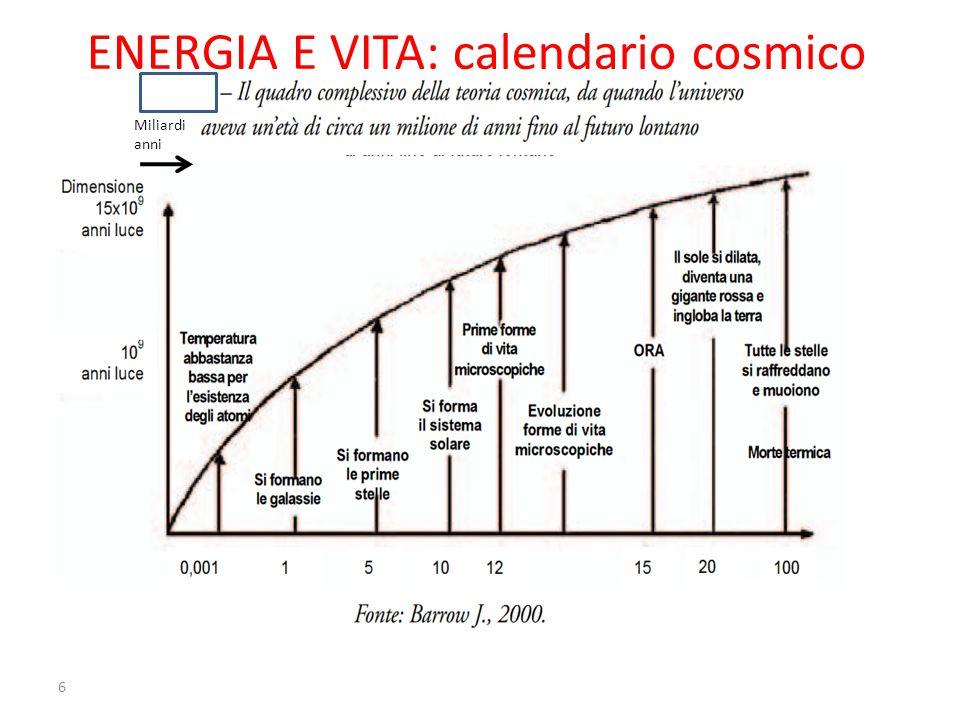 ENERGIA E VITA: calendario cosmico Miliardi anni milia 6