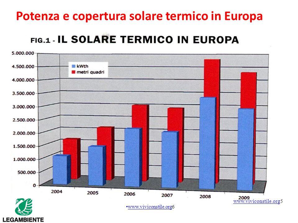 www.viviconstile.org 6 www.viviconstile.org 5 Potenza e copertura solare termico in Europa