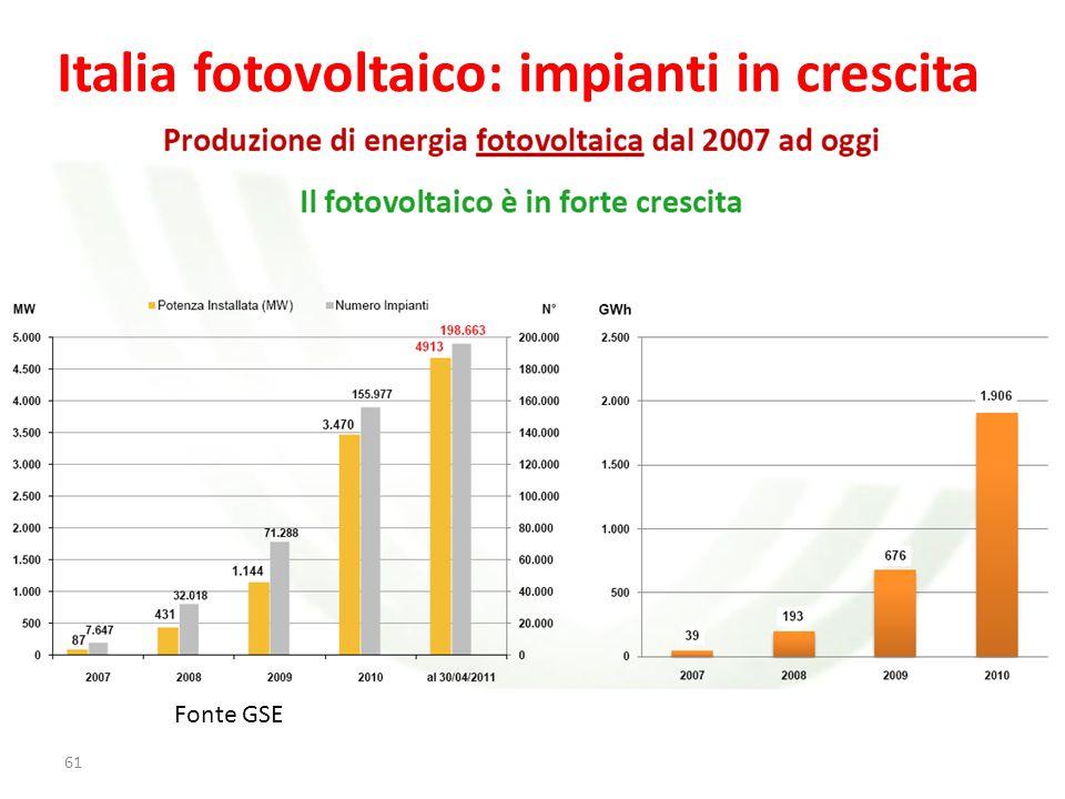 Fonte GSE Italia fotovoltaico: impianti in crescita 61