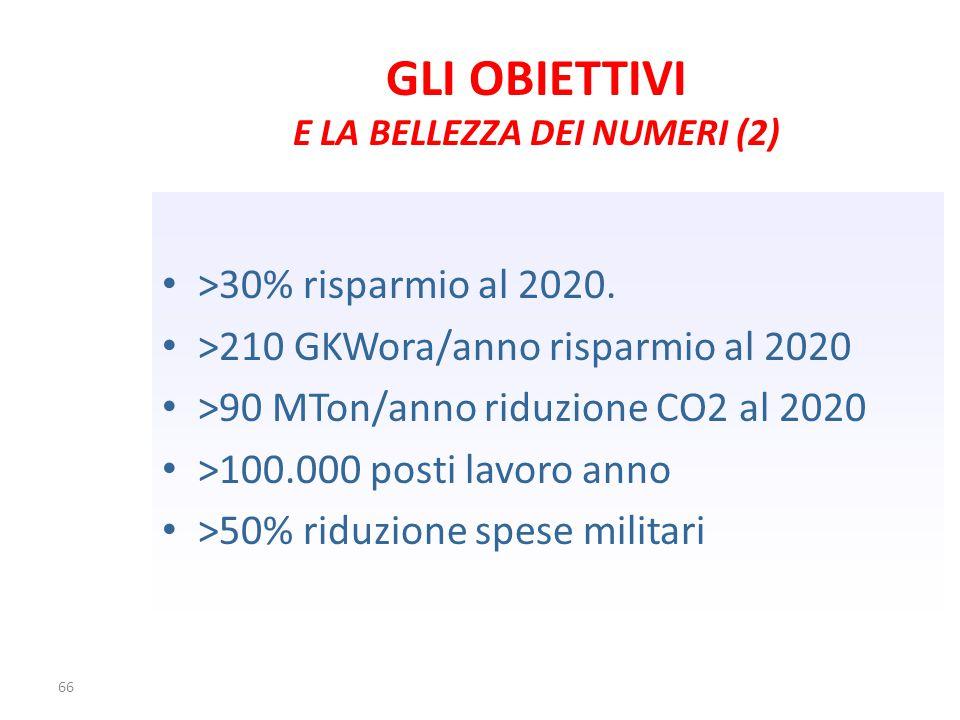 66 GLI OBIETTIVI E LA BELLEZZA DEI NUMERI (2) >30% risparmio al 2020.