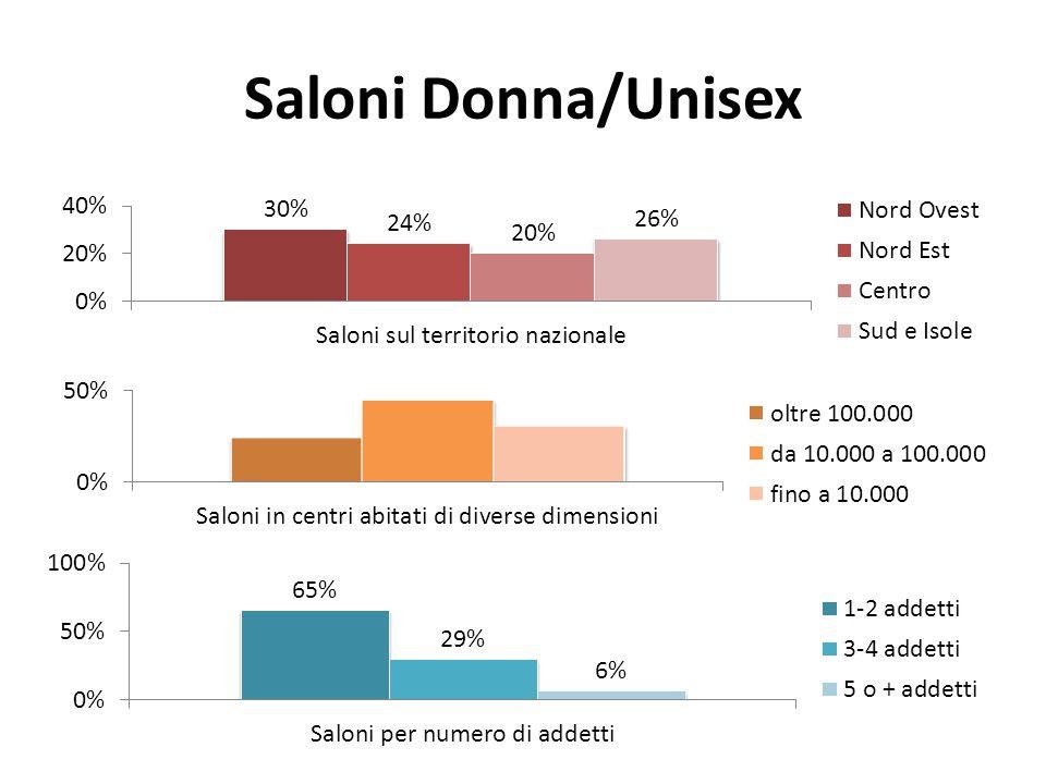 Saloni Donna/Unisex