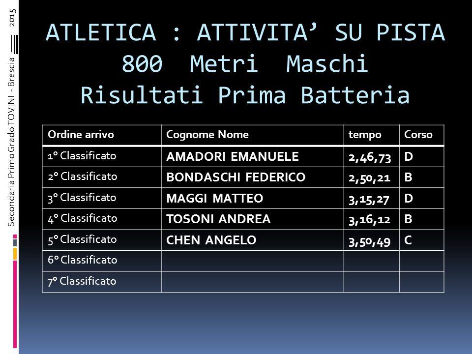 GRAFICO PRESTAZIONI 100 Metri Maschi e 100 Metri Femminili Secondaria Primo Grado TOVINI - Brescia – 2015