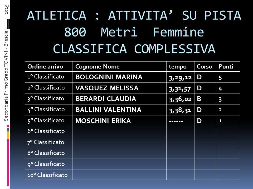 GRAFICO PRESTAZIONI 100 Metri M&F e 800 Metri Maschi Secondaria Primo Grado TOVINI - Brescia – 2015