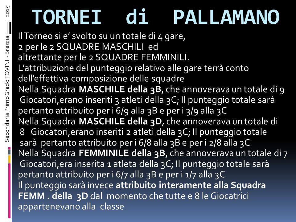 GRAFICO GENERALE PRESTAZIONI PISTA di ATLETICA Secondaria Primo Grado TOVINI - Brescia – 2015