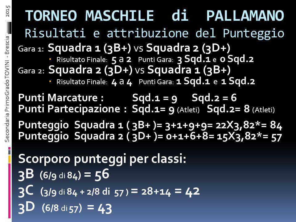 TORNEI di PALLAMANO Il Torneo si e' svolto su un totale di 4 gare, 2 per le 2 SQUADRE MASCHILI ed altrettante per le 2 SQUADRE FEMMINILI. L'attribuzio