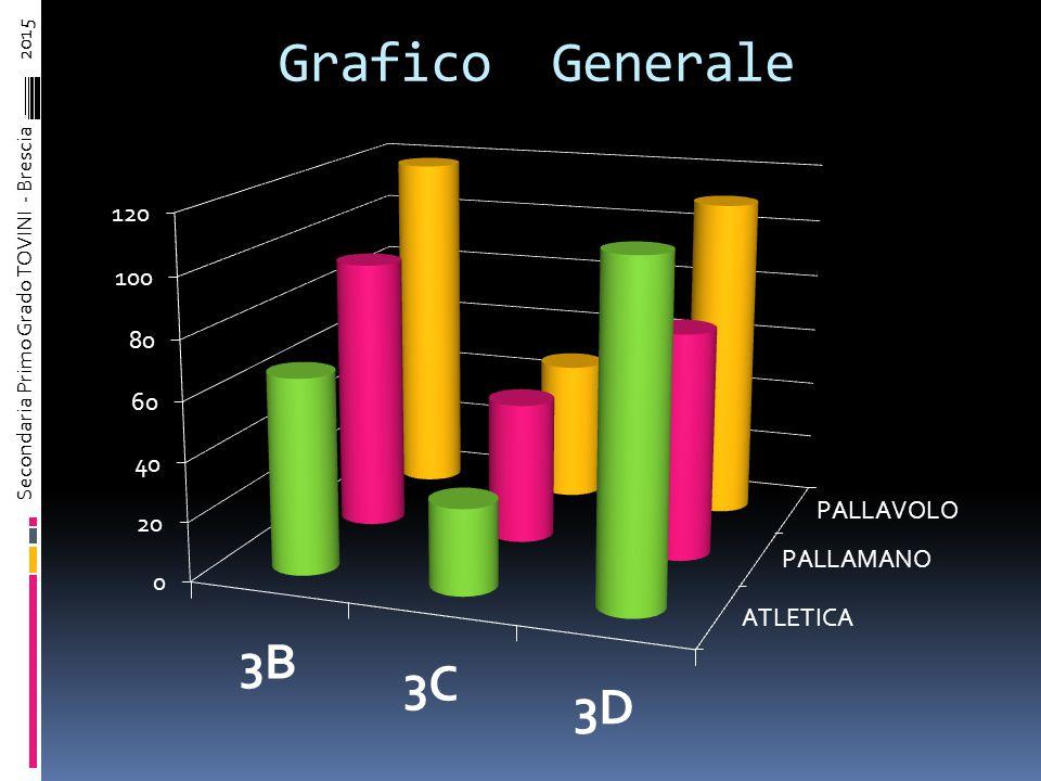 TORNEI di PALLAVOLO GRAFICO Secondaria Primo Grado TOVINI - Brescia – 2015